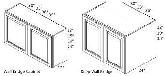 bridge cabinets for over appliances