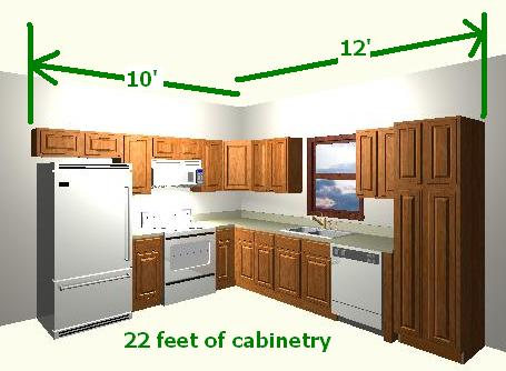 Linear Feet Of Cabinetry